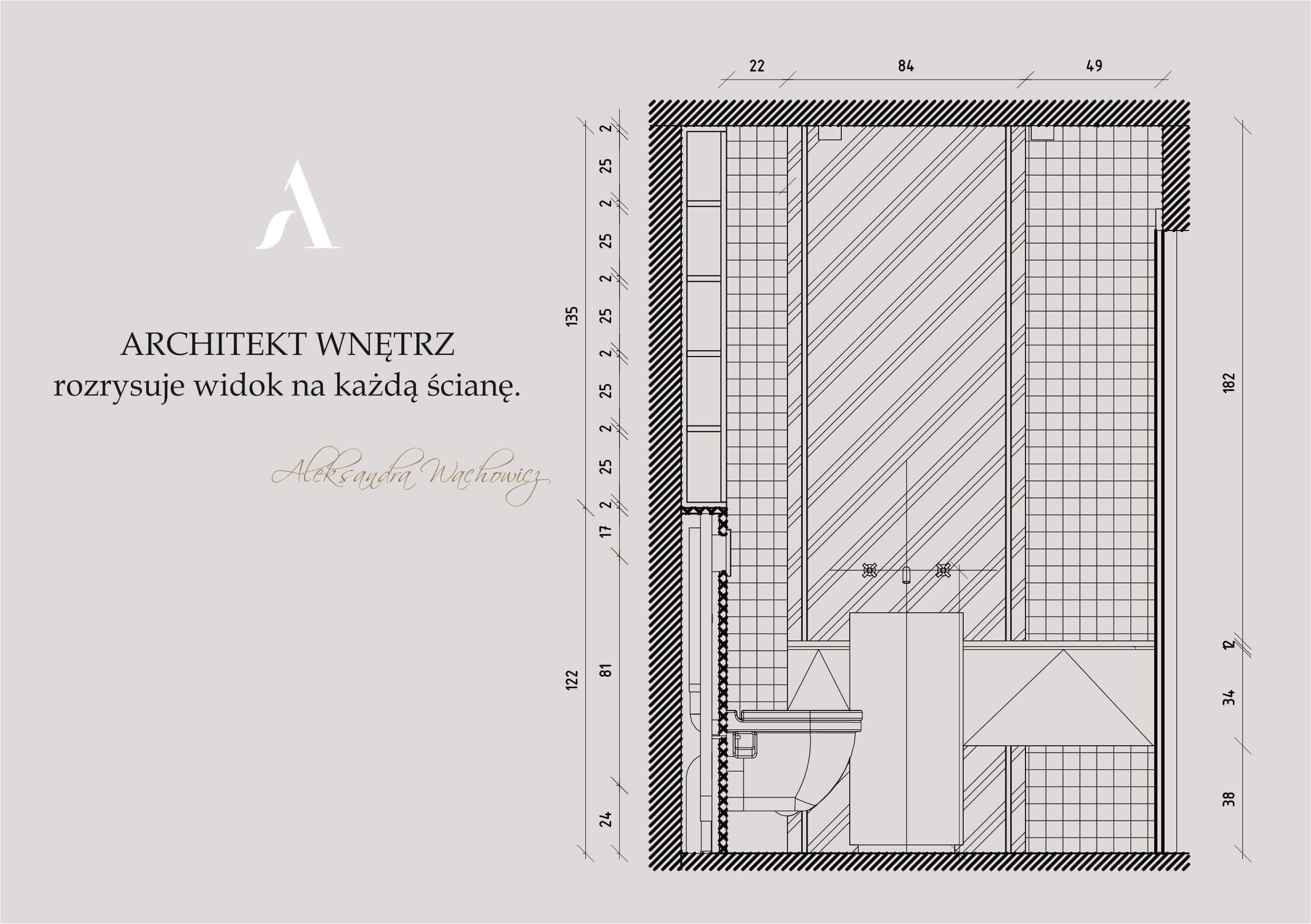 Dlaczego potrzebuję architekta wnętrz?